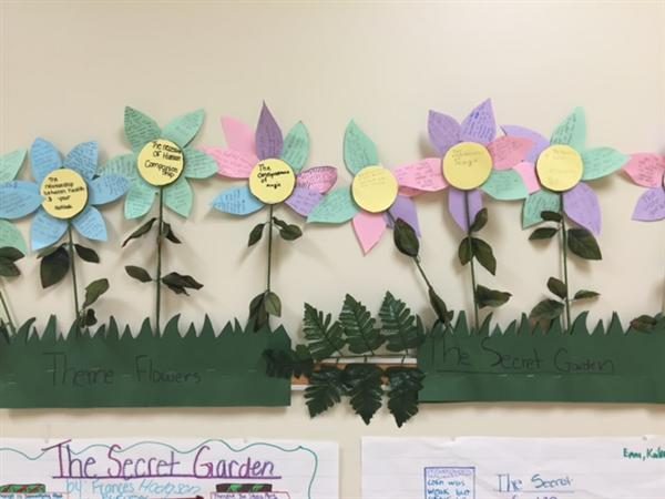 Secret Garden Unit Wrap Up - Written by Mrs. Kramb's 5th grade students at Rocky River Elementary